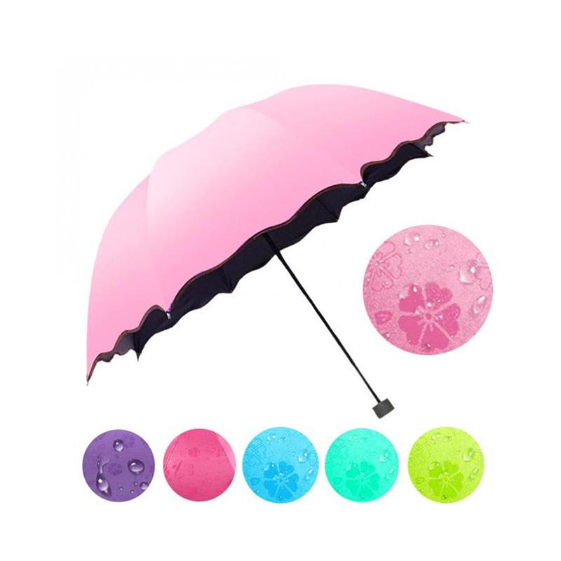 Magic Color Changing Umbrella